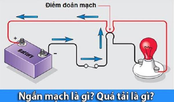 Cách kiểm tra ngắn mạch điện nhanh