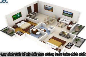 Quy trình thiết kế nội thất theo những bước hoàn chỉnh nhất